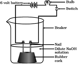Electrical conductivity through electrolyte