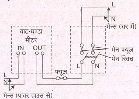 wiring system diagram