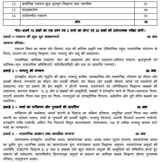 UP Board chemistry syllabus