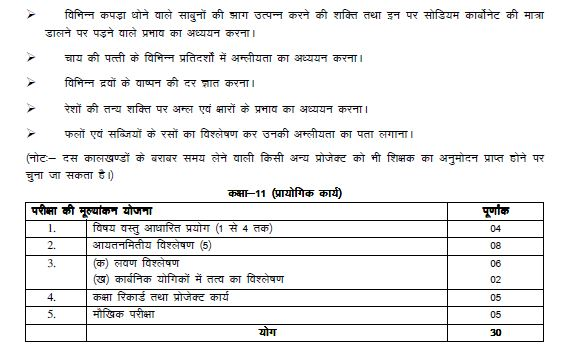 UP Board class 11th chemistry syllabus
