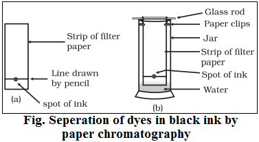 seperation by chromatography