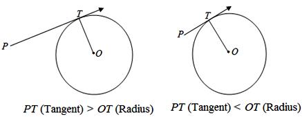 Class 10 Maths, Circles: NCERT Exemplar solution exercise 9 2