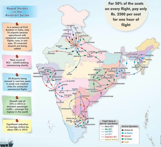 cities-covered-under-udaan-yojna