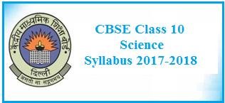 class 10 science syllabus, cbse science syllabus, cbse class 10 syllabus 2017-2018