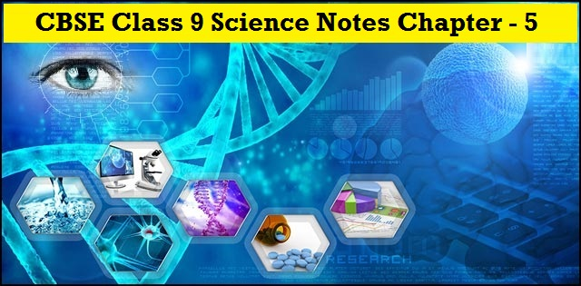 BSE Class 9 Science Chapter Notes on The Fundamental Unit of Life