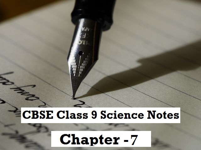 CBSE Class 9 Science Chapter Notes on Diversity in Living Organisms