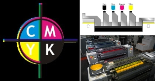 What does CMYK colour codes indicates
