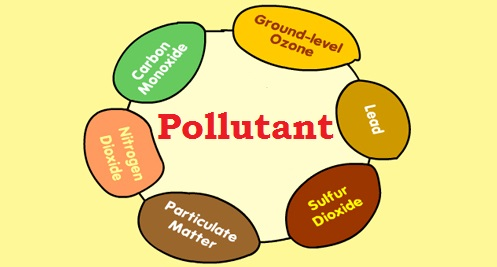 the major role of humans on air pollution While major stationary sources are often identified with air pollution, the greatest   depletion due to air pollution has long been recognized as a threat to human.