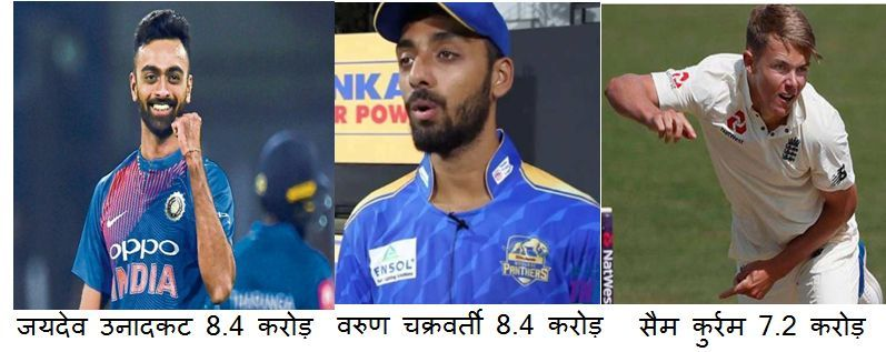The 3 most valuable players of IPL 2019