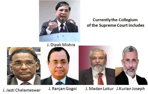 current collegium of sc