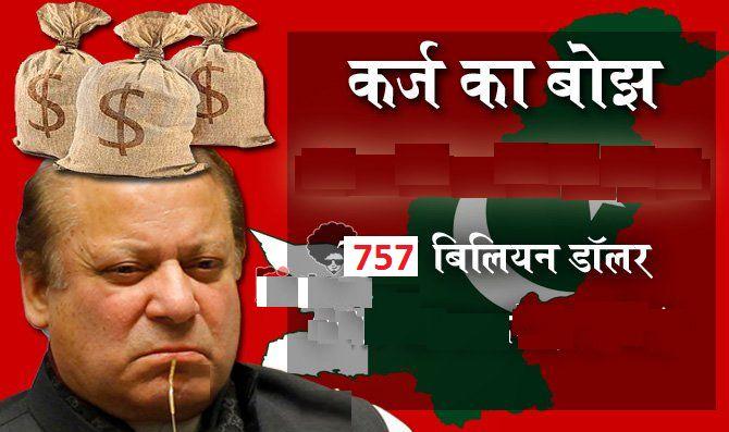 debt on pakistan