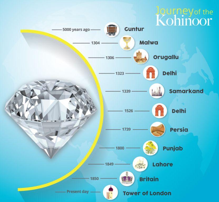 diamond-kohinoor