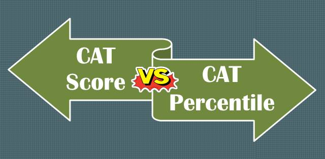 Understand the concept of CAT score and Percentile | College