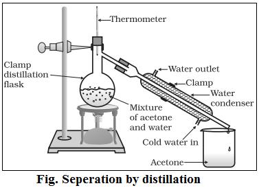 seperation by distillation