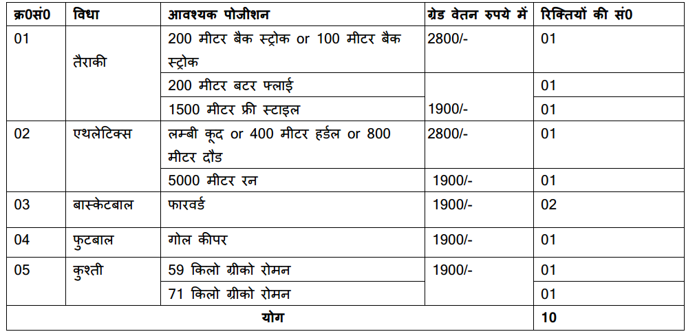 100 method statement and risk assessment template health dlw varanasi recruitment for method of statement pronofoot35fo Images