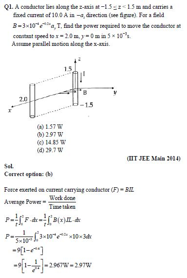 IIT JEE 2019: Important Questions & Chapter Notes of