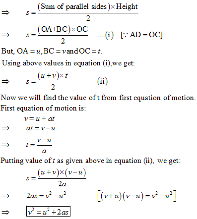 CBSE Class 9 Science notes for chapter 8 (Part-II)