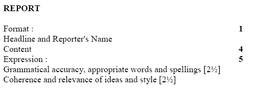 CBSE Class 12 English Sample Paper