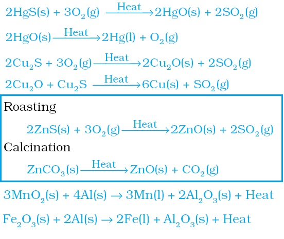 Important Chemical Reactions for CBSE 10th Science Board Exam 2019