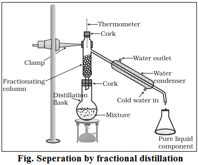 sepeartion by fractional distillation