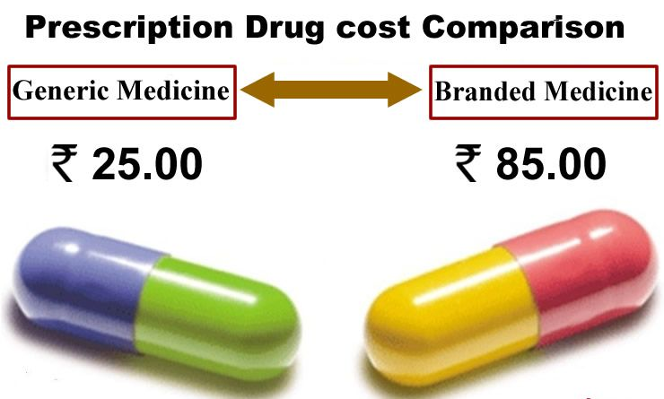 what are generic medicines and why are they affordable