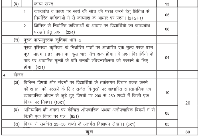 Cbse class 10 hindi course a syllabus 2018 2019 class 10 hindi syllabus malvernweather Image collections