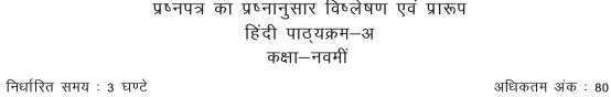 class 9 hindi syllabus 2017-2018, class 9 hindi question paper pattern