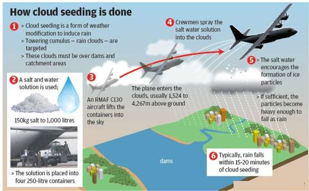 how-cloud-seeding-done