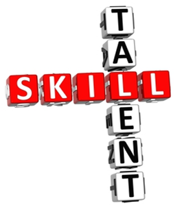 Differentiate between skill and talent