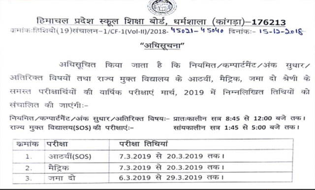 HPBOSE Datesheet 2019 for class 10, 12 Board and Practical