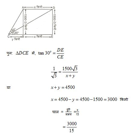 height and distance notes