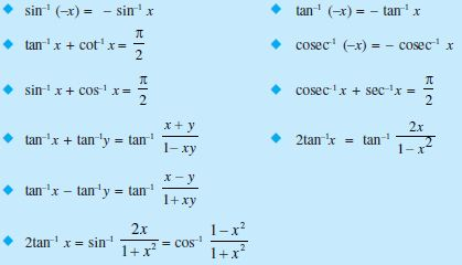 WBJEE Inverse Trigonometric FunctionsConcepts 2