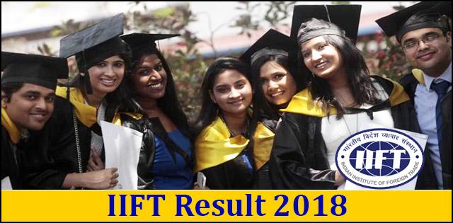 IIFA Results 2018-2019