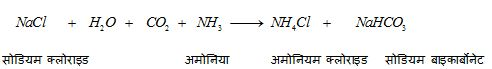 baking powder chemical equation