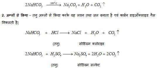 chemical properties of baking soda