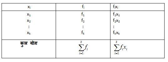 statics table image