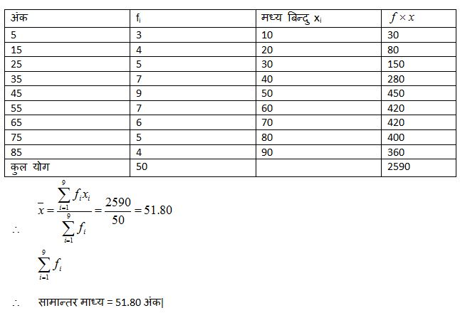 statics question answer