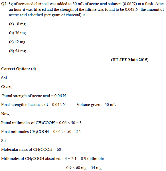 Basic Concepts of Chemistry – Concise Chapter Notes for IIT