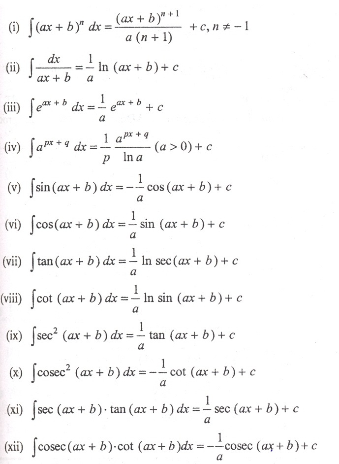 definite and indefinte integral Definite & indefinite integrals there are 2 types of integral - (i) indefinite, in which we aren't given the limits of integration, ie x=a to x=b, and (ii) definite, in which we are told.