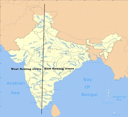 List of East and West flowing rivers in India with their