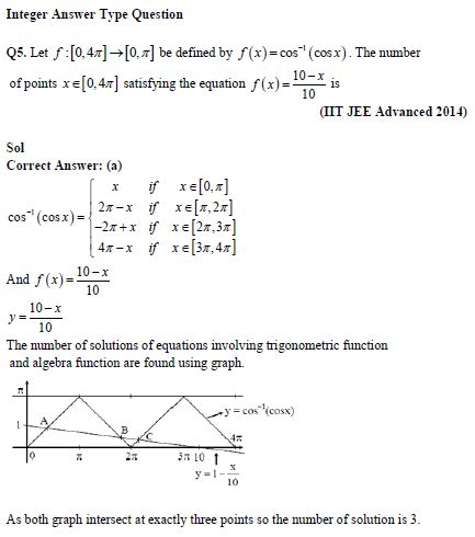 Inverse Trigonometric Functions – Revision Notes and Important