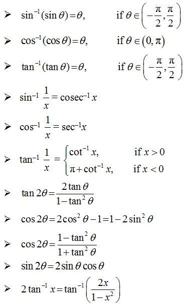 CBSE Class 12: Inverse Trigonometric Functions - Prop  of Inverse
