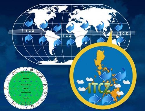 intertropical convergence zone Zona de convergência intertropical (zcit) ou itcz, em inglês (intertropical convergence zone), é a área que circunda a terra, próxima ao equador, onde os ventos.