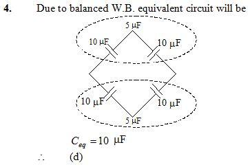 JEE Main, Physics
