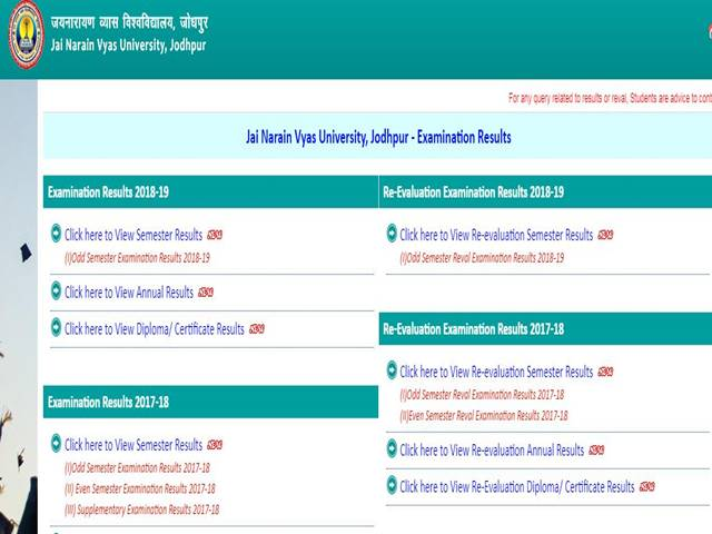 JNVU Results 2019: BA 2nd Year Result declared, Check at jnvuiums in