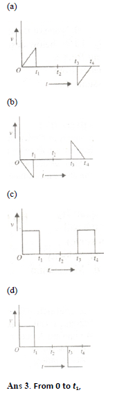 Practice question of Kinematics-I