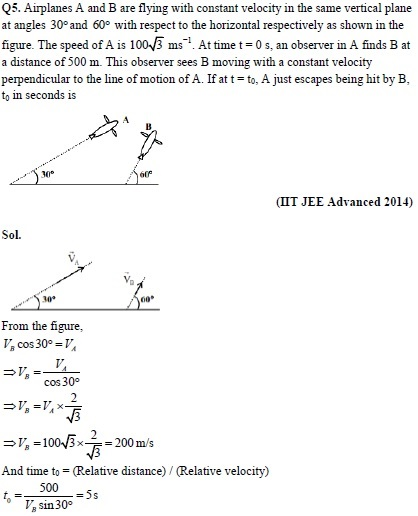 Kinematics – Study Notes and Important Questions for IIT JEE