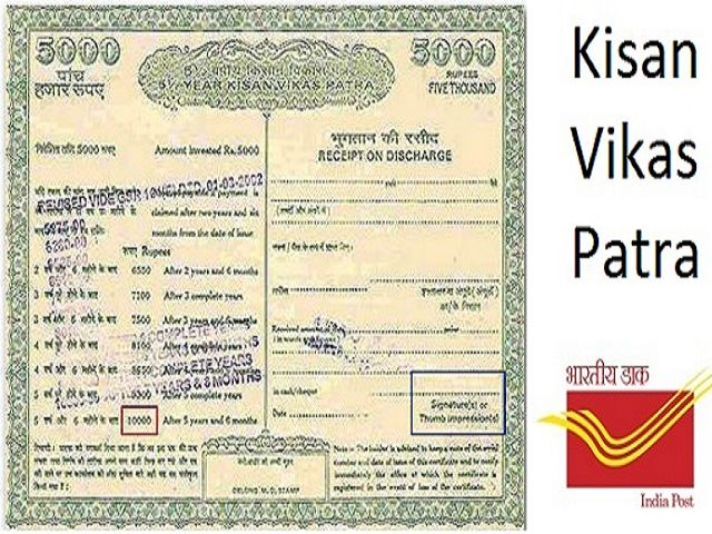 PPF, National Savings Certificate,Kisan Vikas Patra: Meaning and