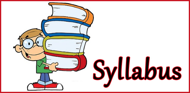 UP Board Class 10th Science Syllabus 2018