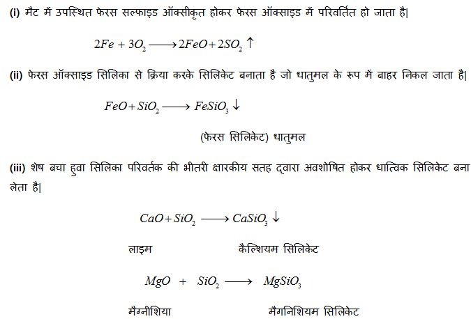 chemical properties of sal amonia